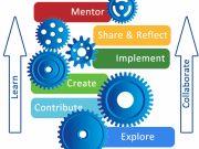 PLANE-professional-development-learning-design