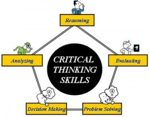 critical thinking in science definition Critical theory is a school of thought that stresses the reflective assessment and critique of society and culture by applying knowledge from the social sciences and.